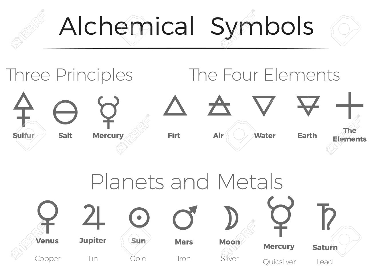 Alchemical symbols icons set alchemy elements metals pictogram alchemical symbols icons set alchemy elements metals pictogram stock vector 81189441 biocorpaavc Gallery