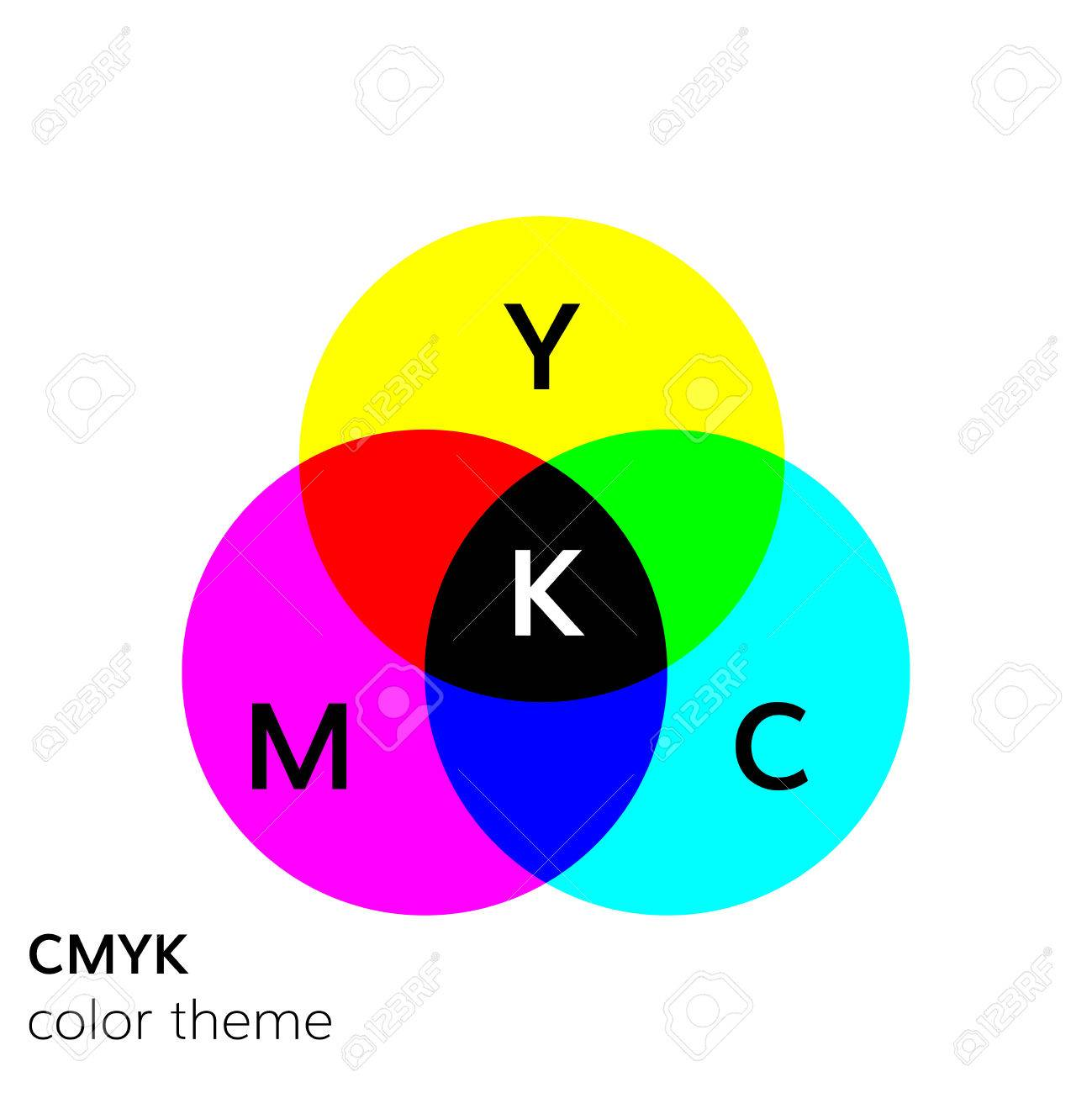 Rgb color mode wheel mixing illustrations overlay color royalty free rgb color mode wheel mixing illustrations overlay color stock vector 84224691 geenschuldenfo Image collections