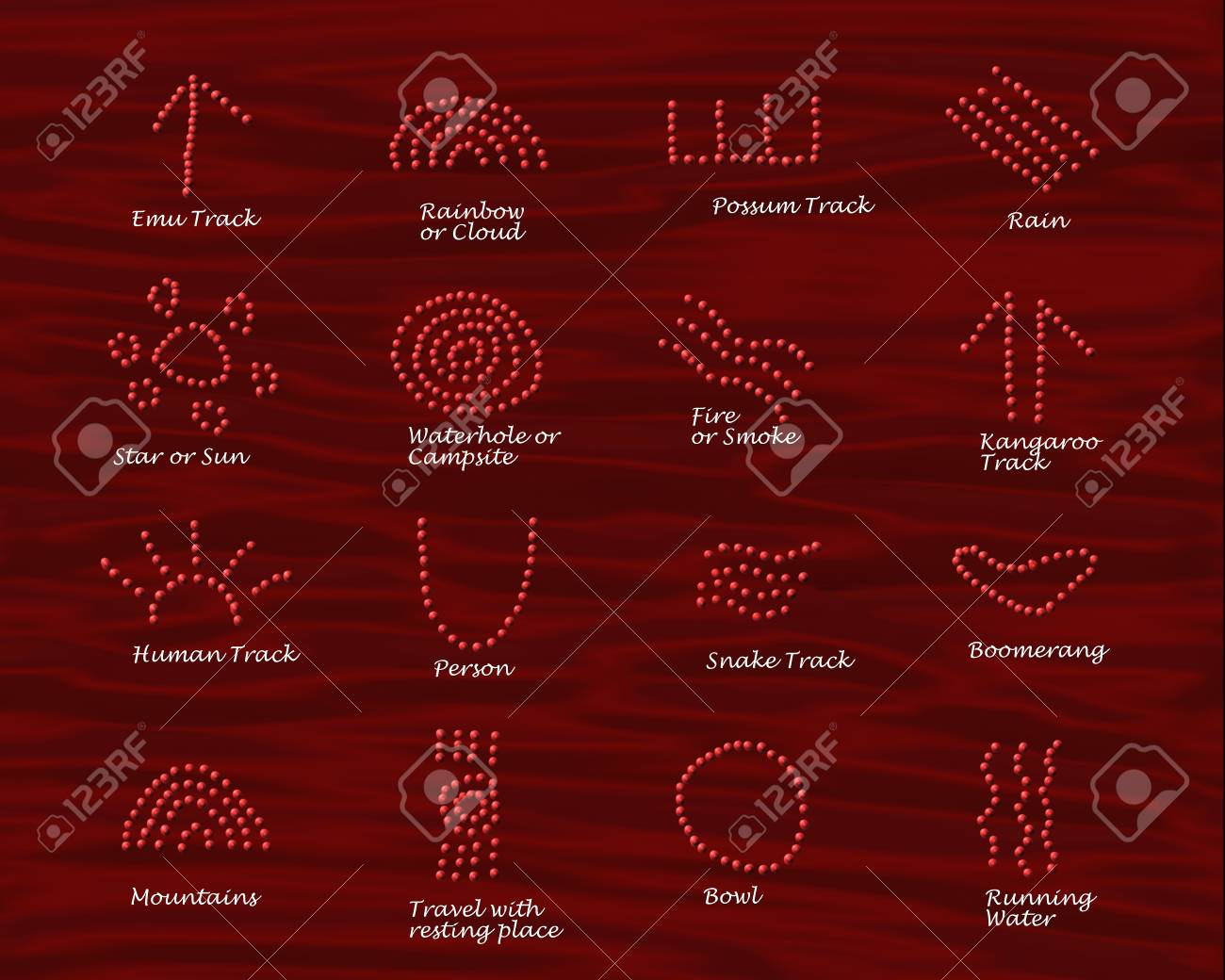 This Image Depicts Some Of The Australian Aboriginal Symbols Stock