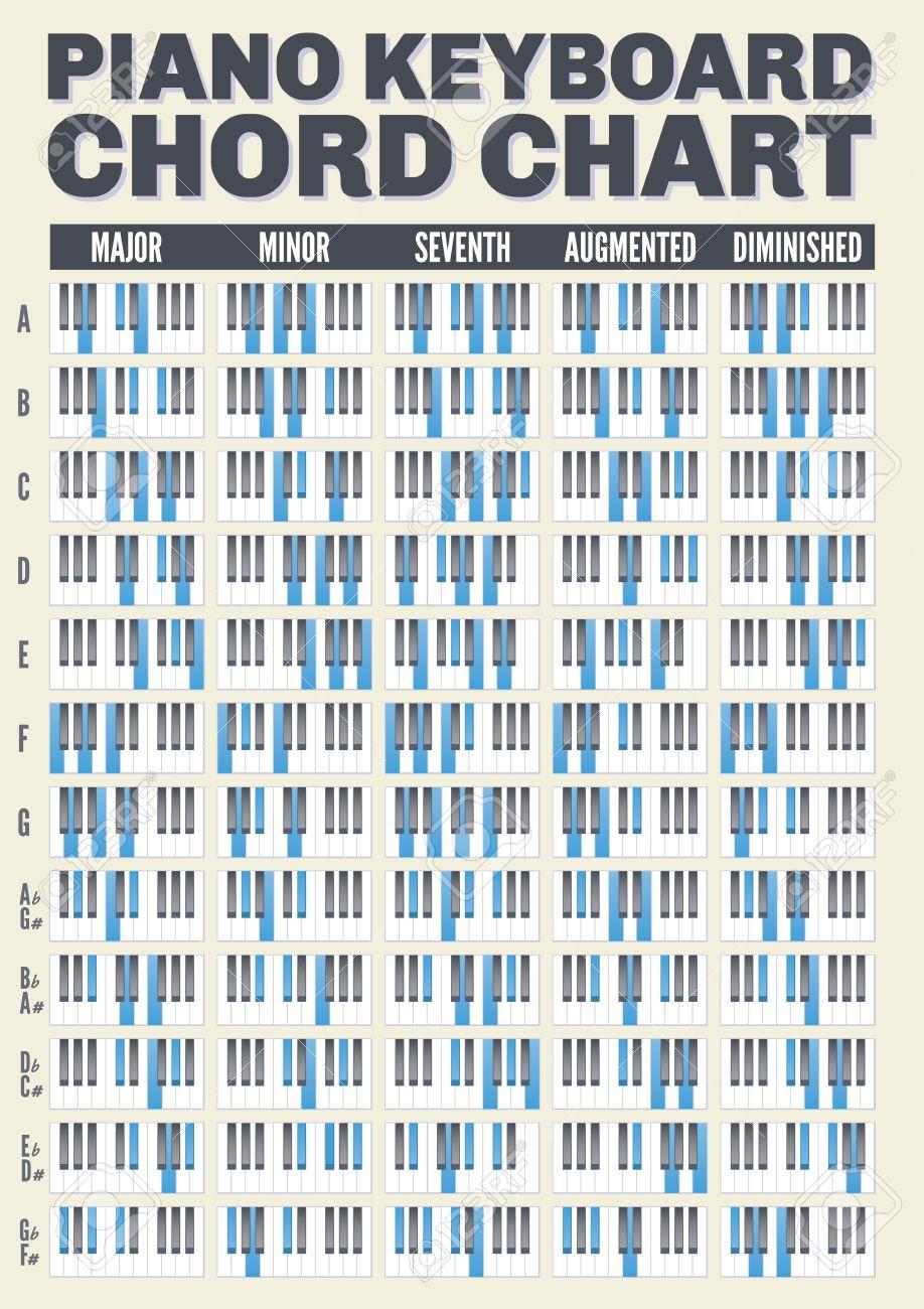 Piano Keyboard Chord Chart Stock Photo   21971658
