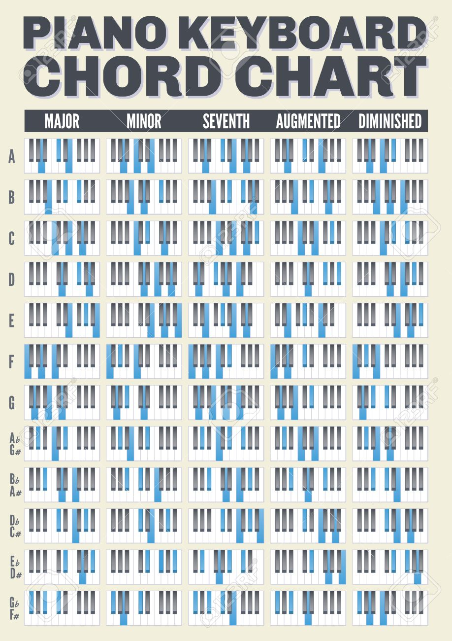 photo about Piano Chords Chart Printable identified as Piano Keyboard Chord Chart