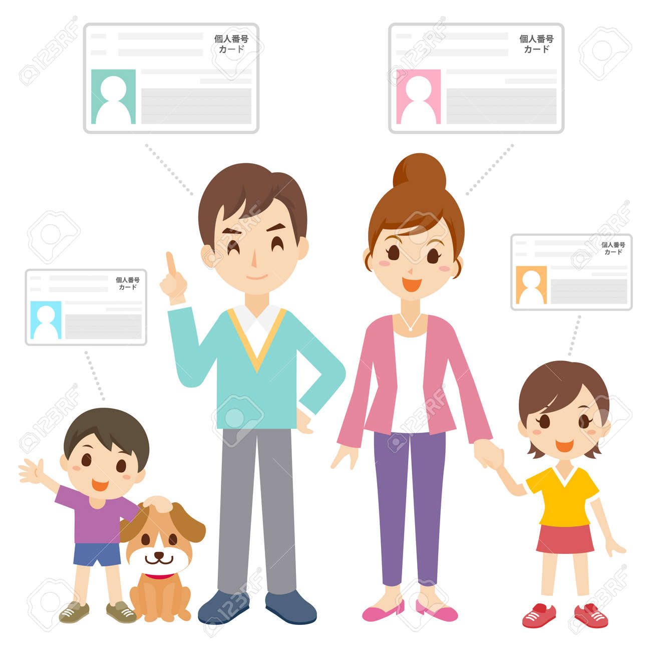 Family Certificate ID - 170087241