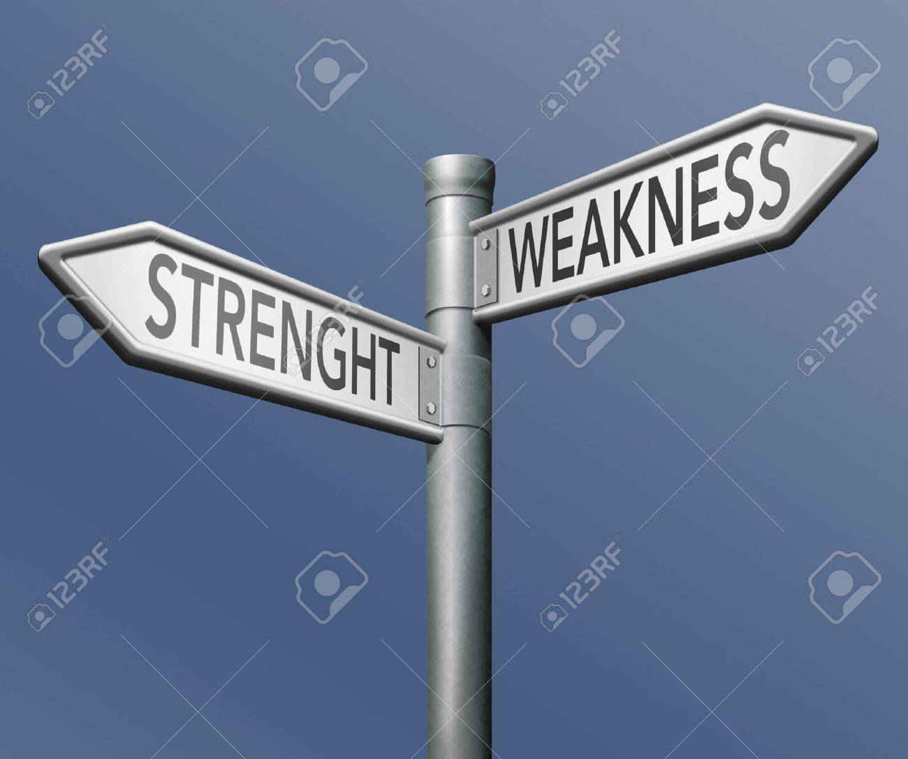 strength or weakness overcome tham and analise potential roadsign stock photo strength or weakness overcome tham and analise potential roadsign text
