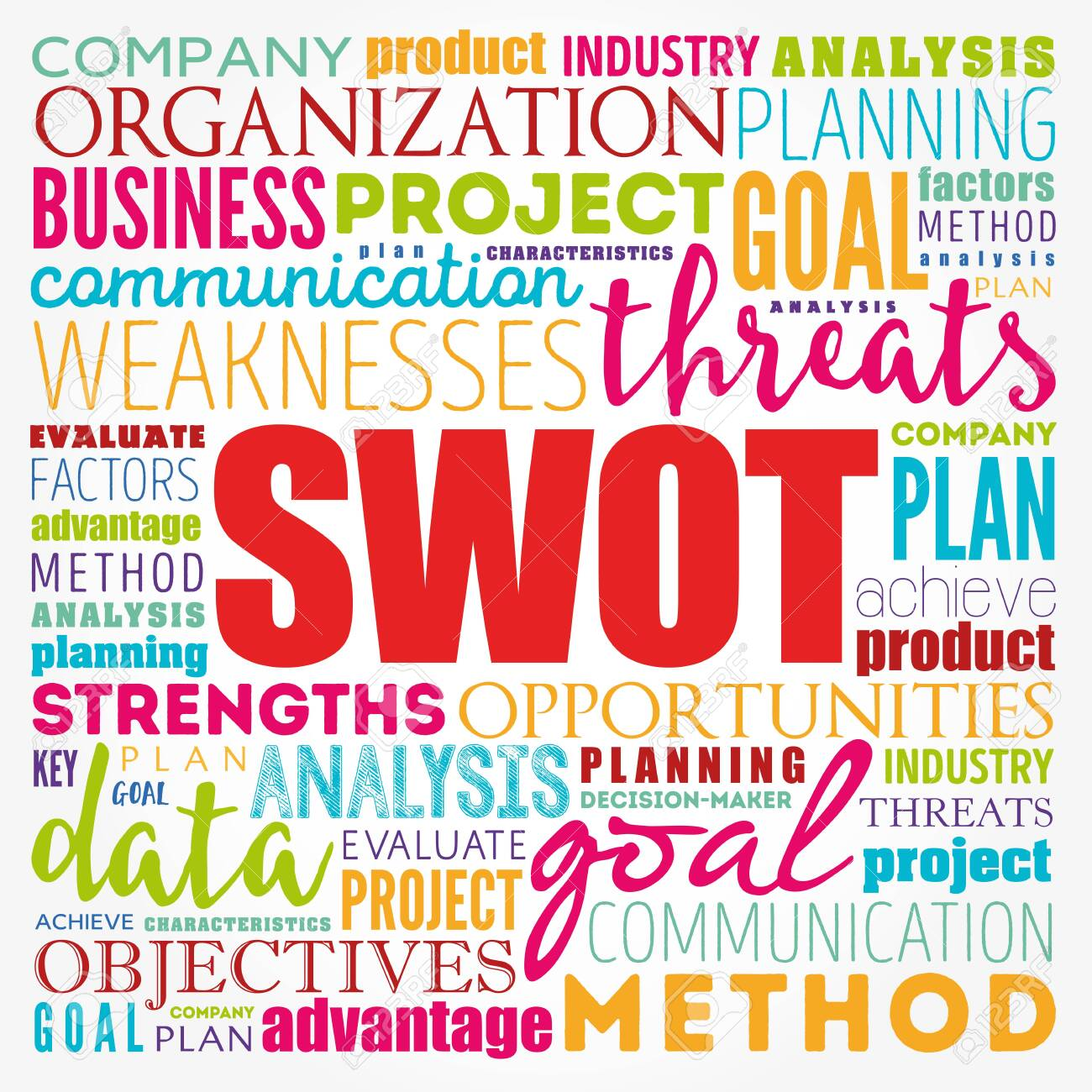 SWOT analysis (or SWOT matrix) is an acronym for strengths, weaknesses, opportunities, and threats word cloud business background - 152862634