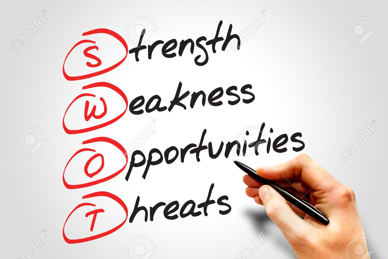 symbol of weakness images stock pictures royalty symbol of symbol of weakness swot strength weakness opportunities threats business concept