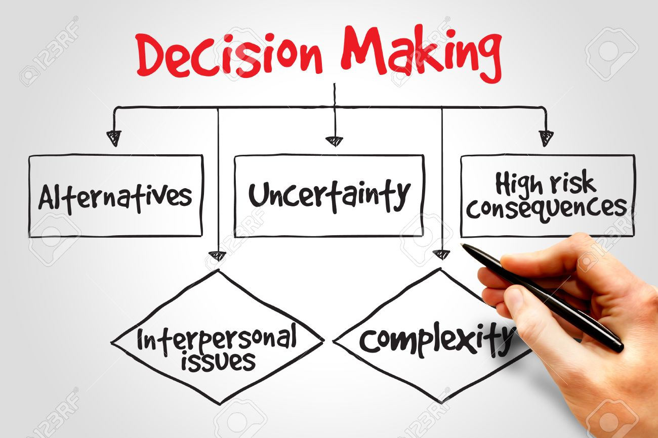Decision making flow chart process, business concept Stock Photo - 37919840