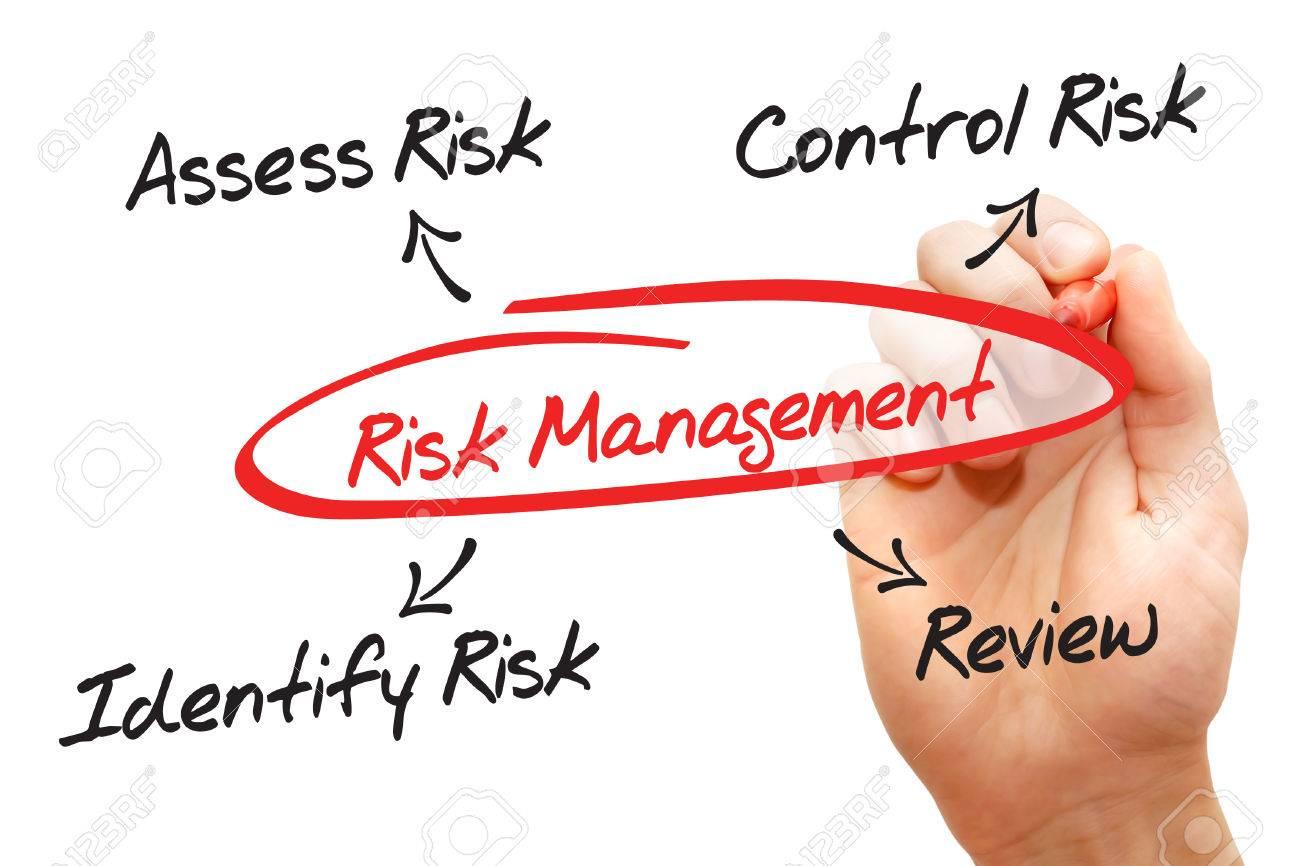Risk management process diagram chart, business concept - 38144593