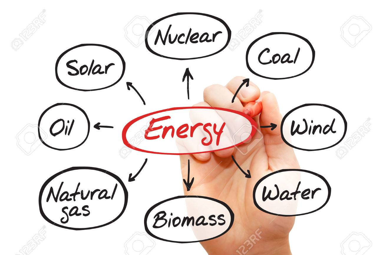 Energy flow chart types of energy generation business concept energy flow chart types of energy generation business concept stock photo 38144512 geenschuldenfo Gallery