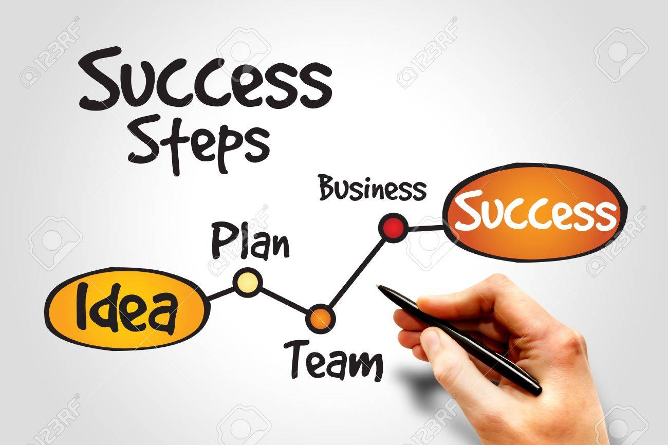 Success Steps Timeline Business Concept Stock Photo Picture And Royalty Free Image Image 40507943