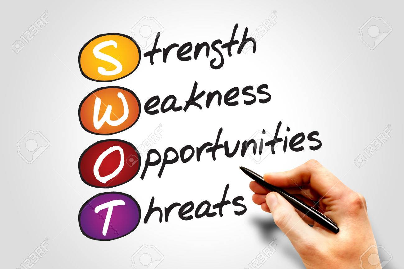 swot strength weakness opportunities threats business concept swot strength weakness opportunities threats business concept stock photo 40507926