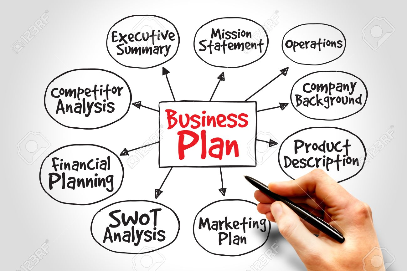 jhc business plan