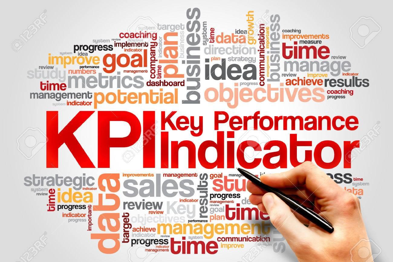 kpi key performance indicator word cloud business concept stock