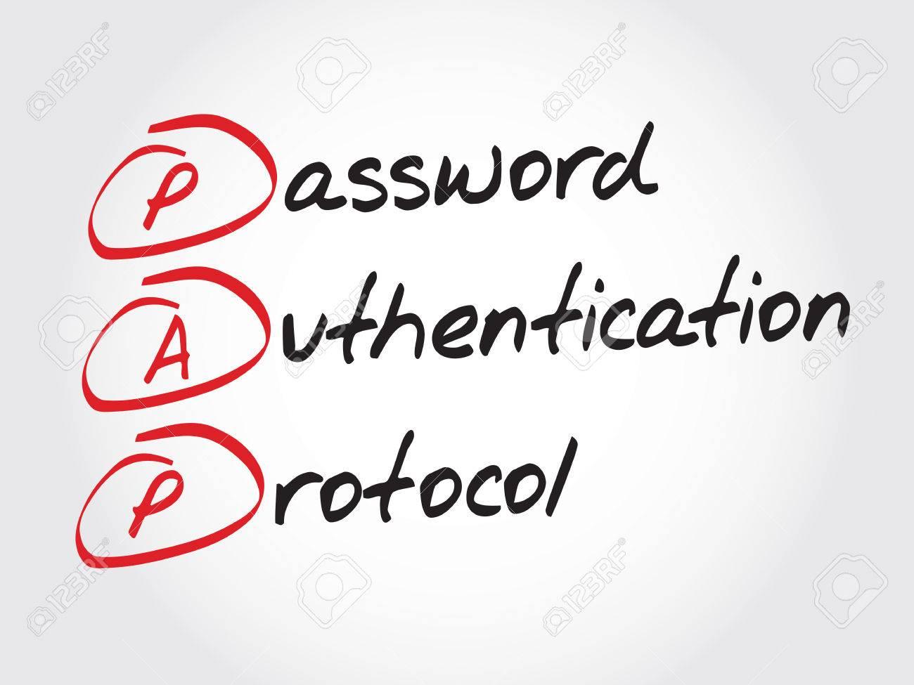 PAP Password Authentication Pr...