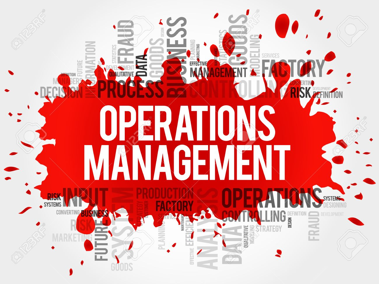 Operations Management Word Cloud, Business Concept Royalty Free ...