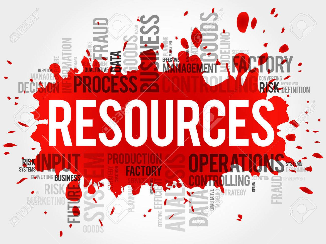 RESOURCES word cloud, business concept - 52212901