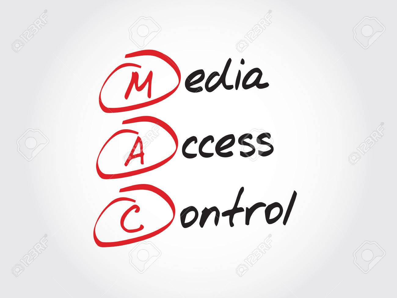 MAC メディア アクセス制御、頭字語概念のイラスト素材・ベクタ ...