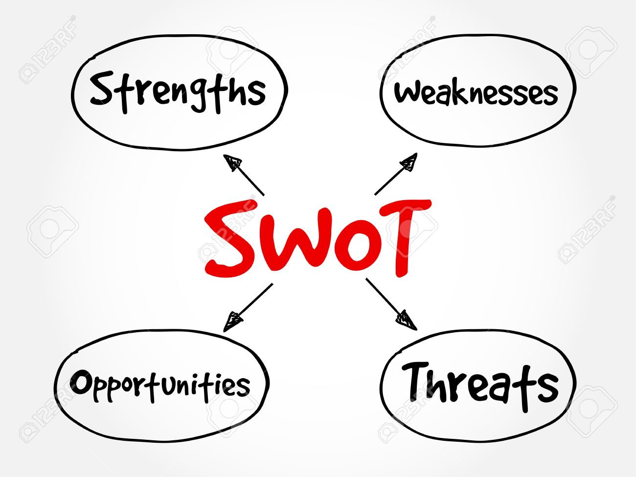swot analysis macbook