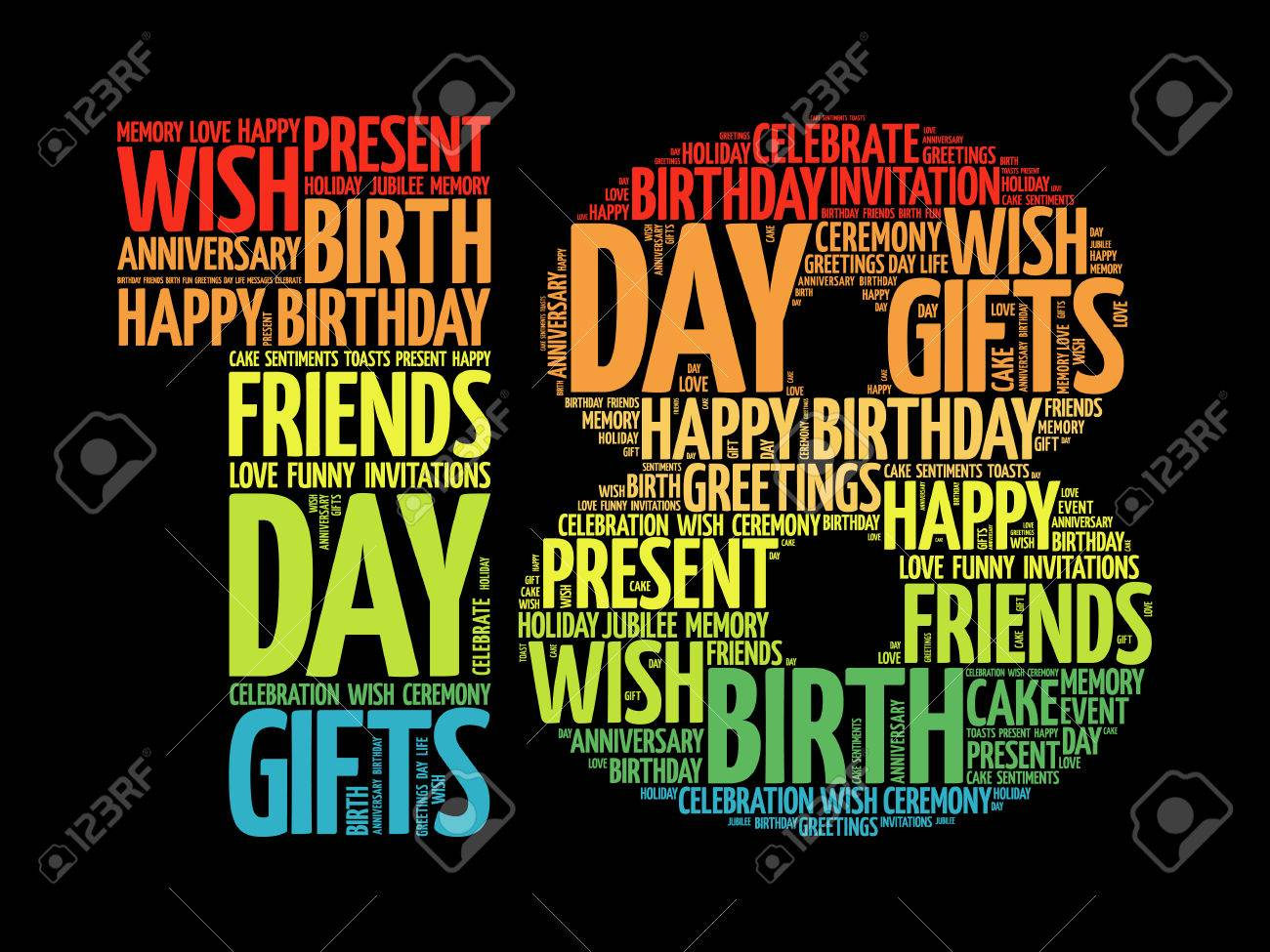 happy 18th birthday word cloud collage concept royalty free cliparts