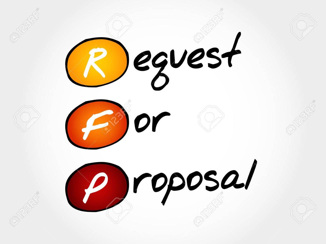 RFP の要求のための提案、頭字語...