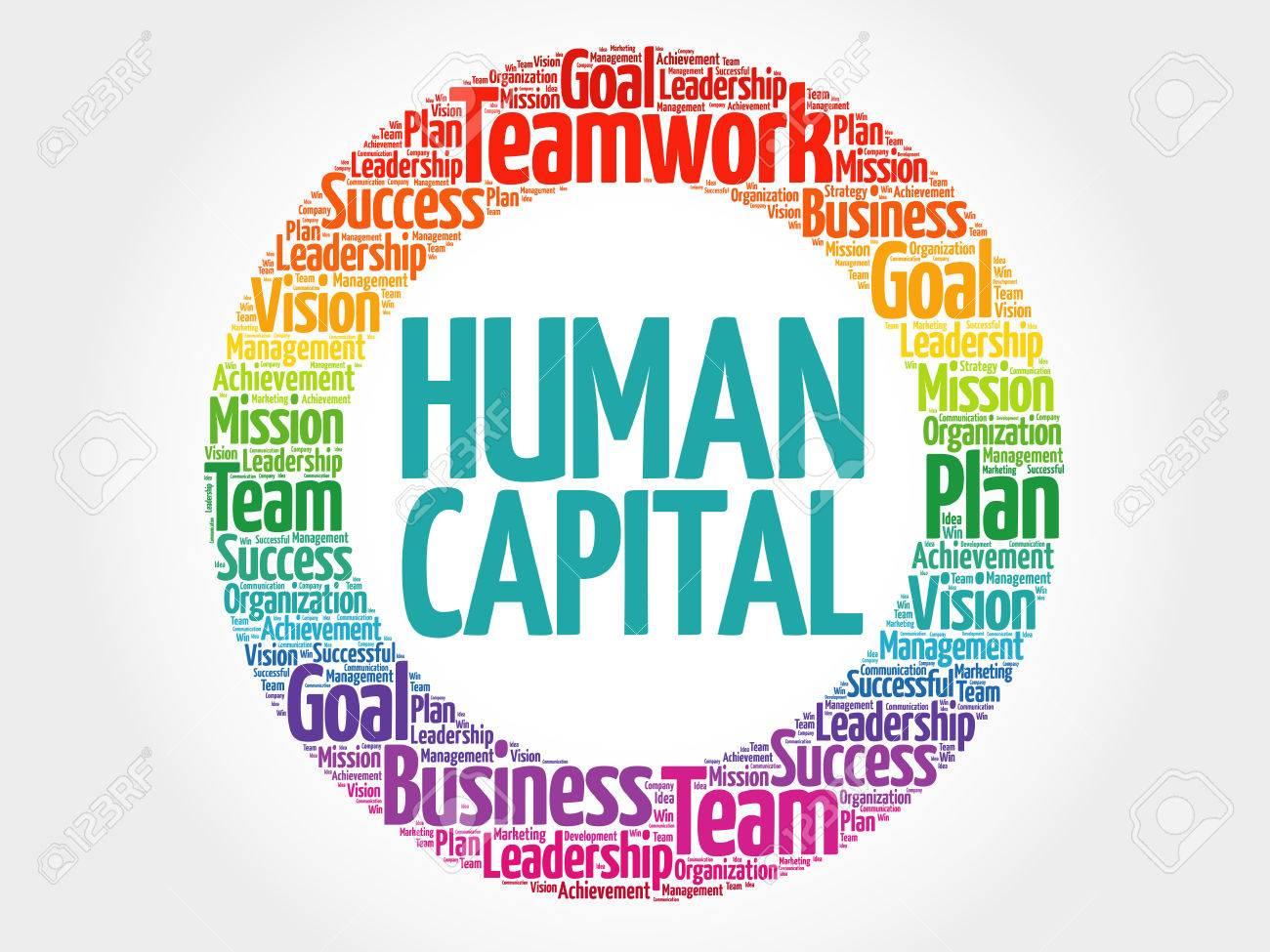 Human capital circle word cloud, business concept - 73919997
