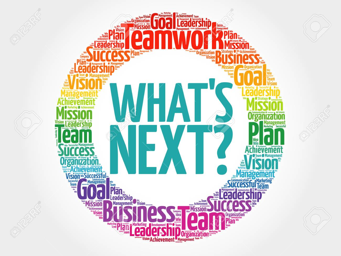 What's Next circle word cloud, business concept - 73920038