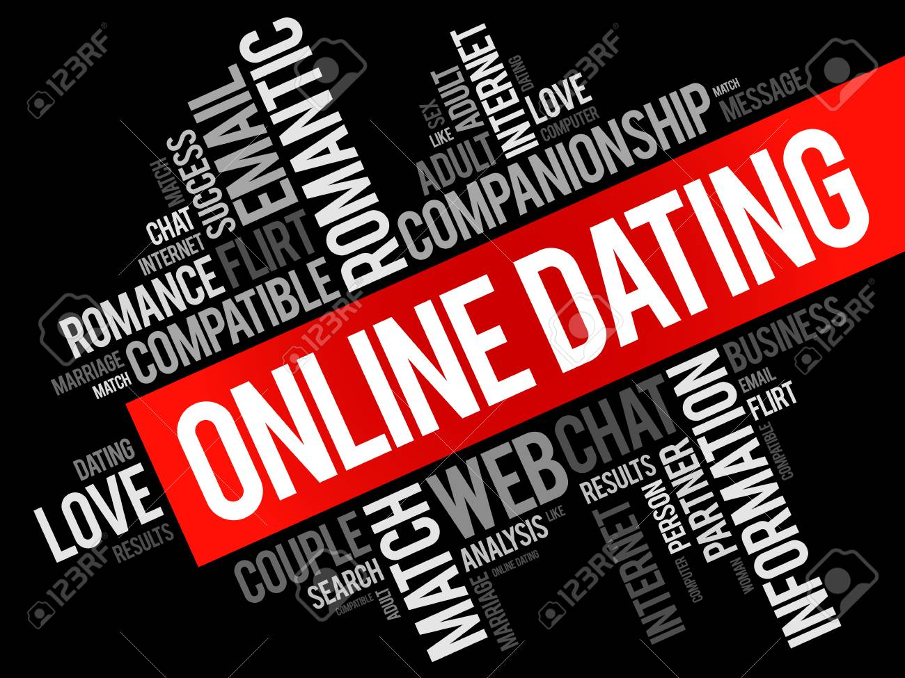 Graphoanalysis online dating