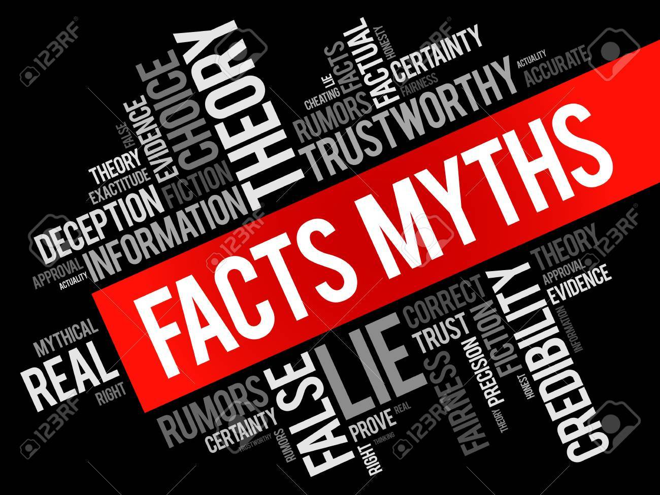 Facts - Myths word cloud collage, concept background - 75579352
