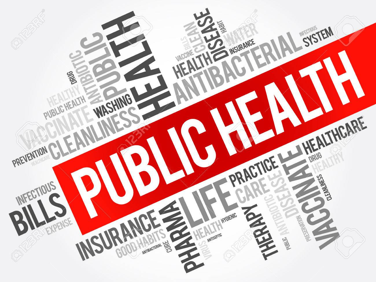 Public Health Word Cloud Collage Healthcare Concept Background