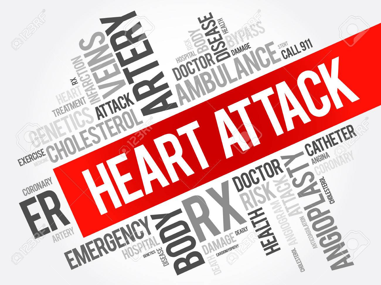 Heart Attack word cloud collage, health concept background - 75579793