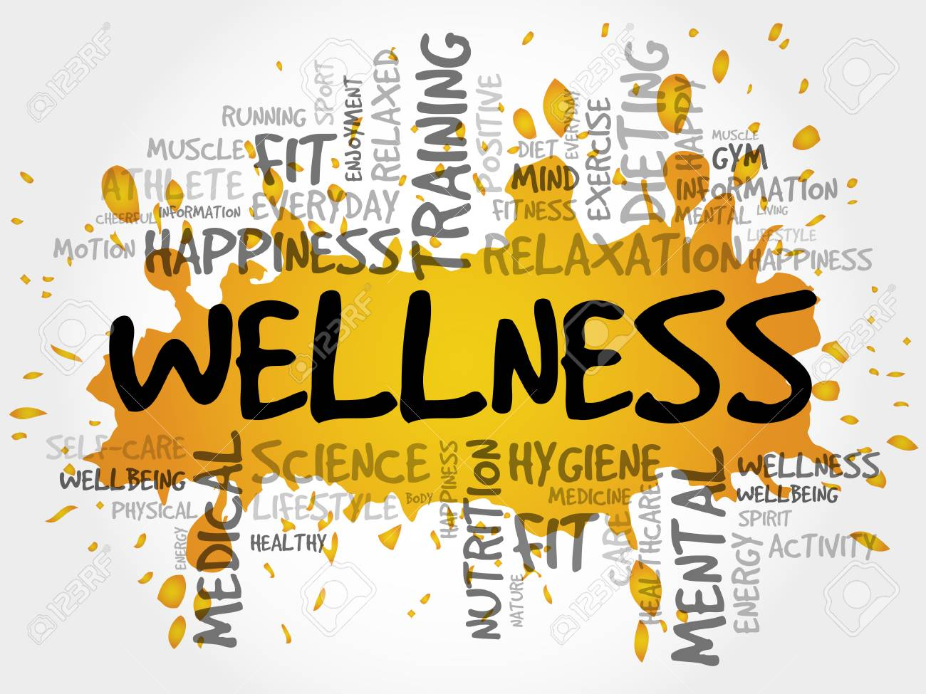 WELLNESS Word Cloud Collage, Health Concept Background Royalty Free  Cliparts, Vectors, And Stock Illustration. Image 79828090.