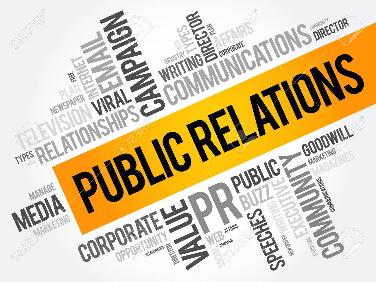 Public Relations word cloud collage, business concept background - 80060864