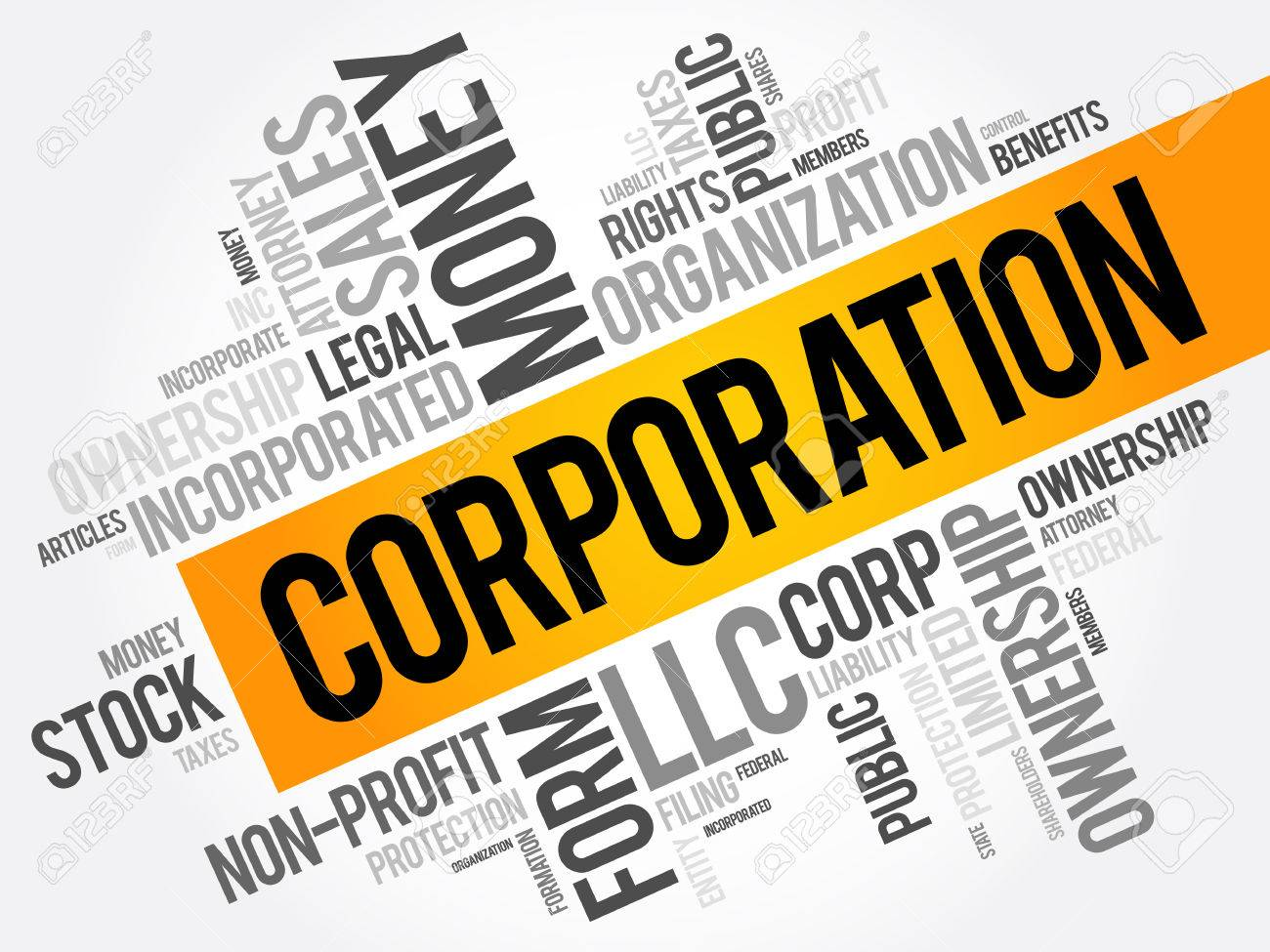 Corporation word cloud collage, business concept background - 80060872