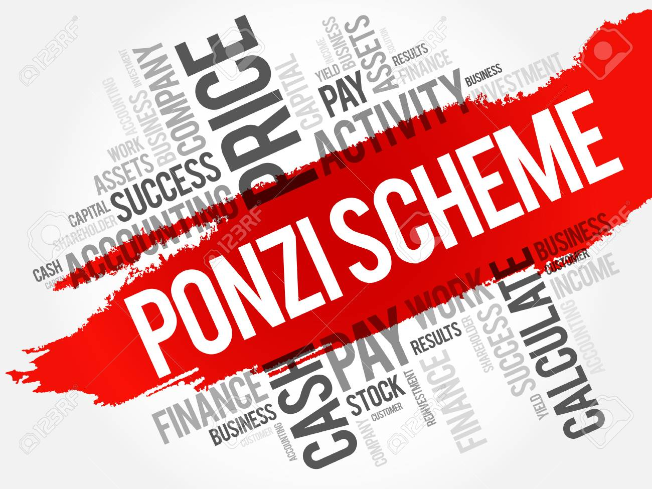 ponzi scheme word cloud collage, business concept background royalty