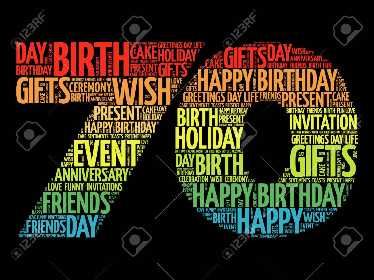 Happy 70th Birthday Word Cloud Collage Concept Stock Vector