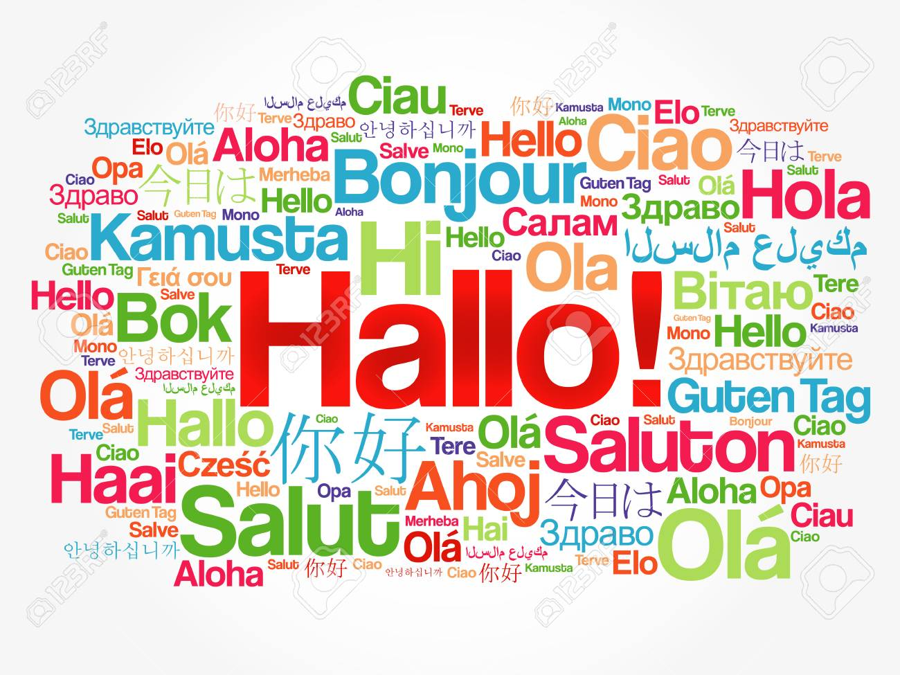 Hello Greetings In Different Languages Gallery Greetings Card