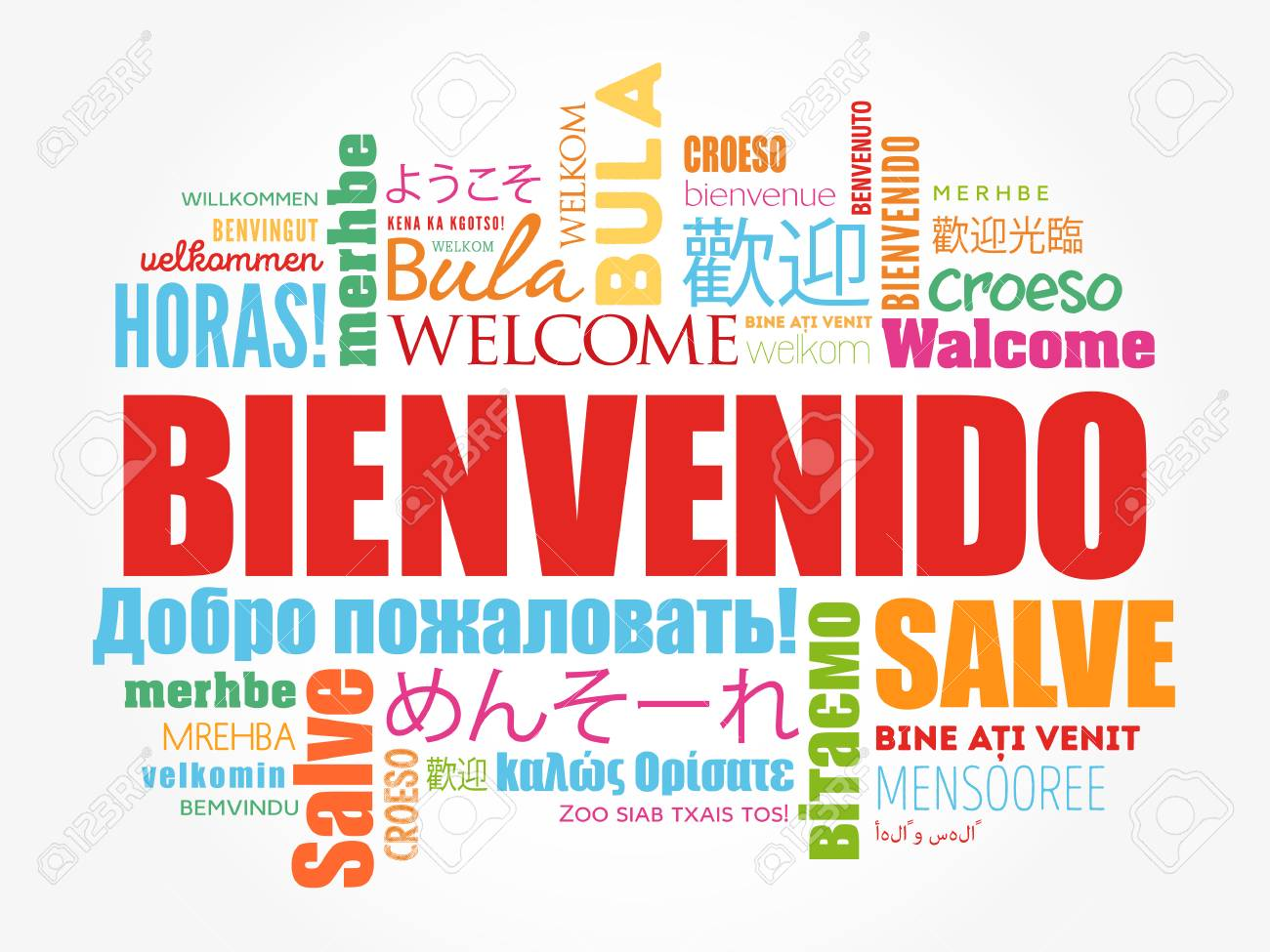 Me presento como corresponde , un poco tarde !! 80855189-bienvenido-bienvenido-en-espa%C3%B1ol-nube-de-palabras-en-diferentes-idiomas-trasfondo-conceptual
