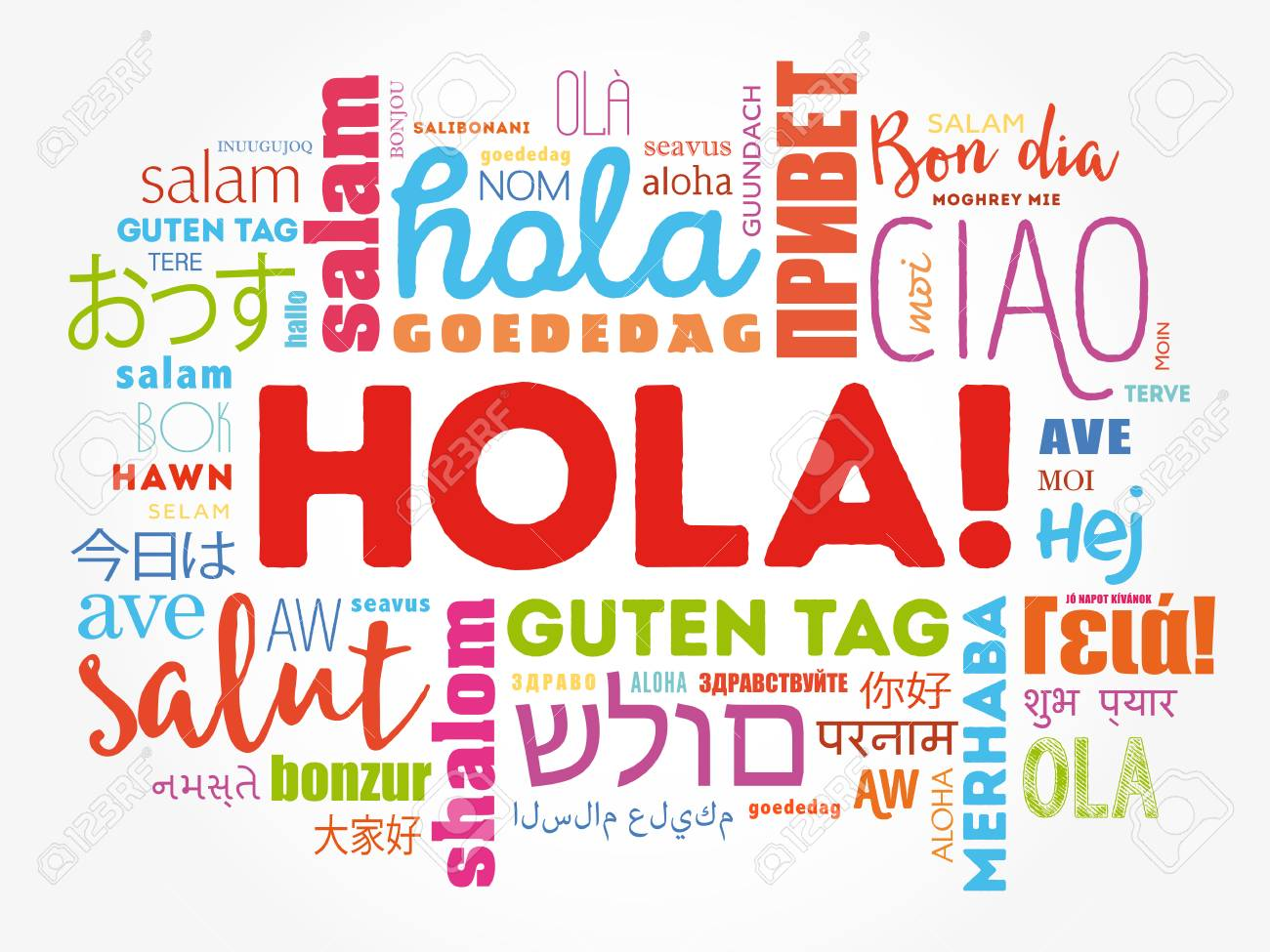 Hola Hello Greeting In Spanish Word Cloud In Different Languages