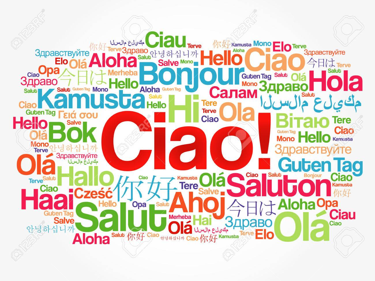 Ciao hello greeting in italian word cloud in different languages ciao hello greeting in italian word cloud in different languages of the world kristyandbryce Image collections