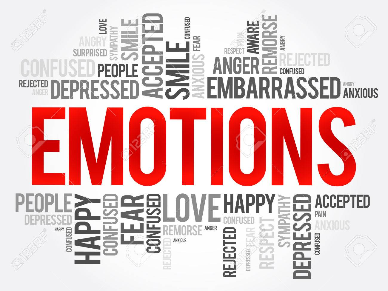 emotions word cloud collage social concept background royalty free