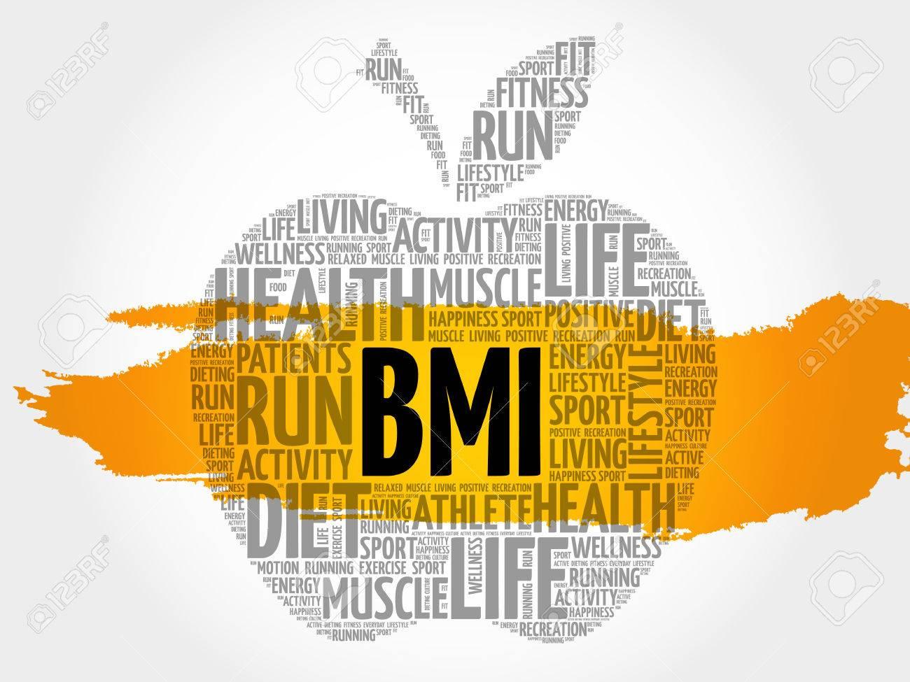 BMI - índice De Masa Corporal, La Palabra Nube De Apple Collage, El ...