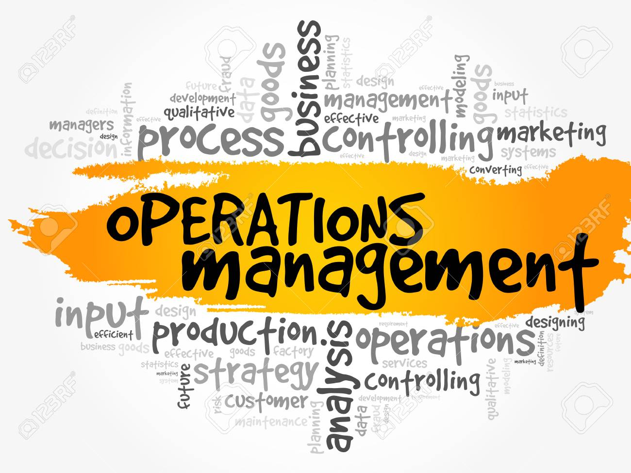 operations management word cloud collage, business concept