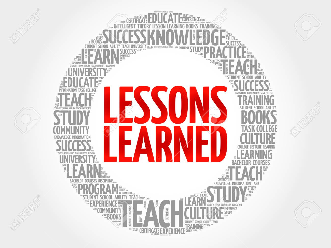 Lessons Learned word cloud, education concept background - 104070272