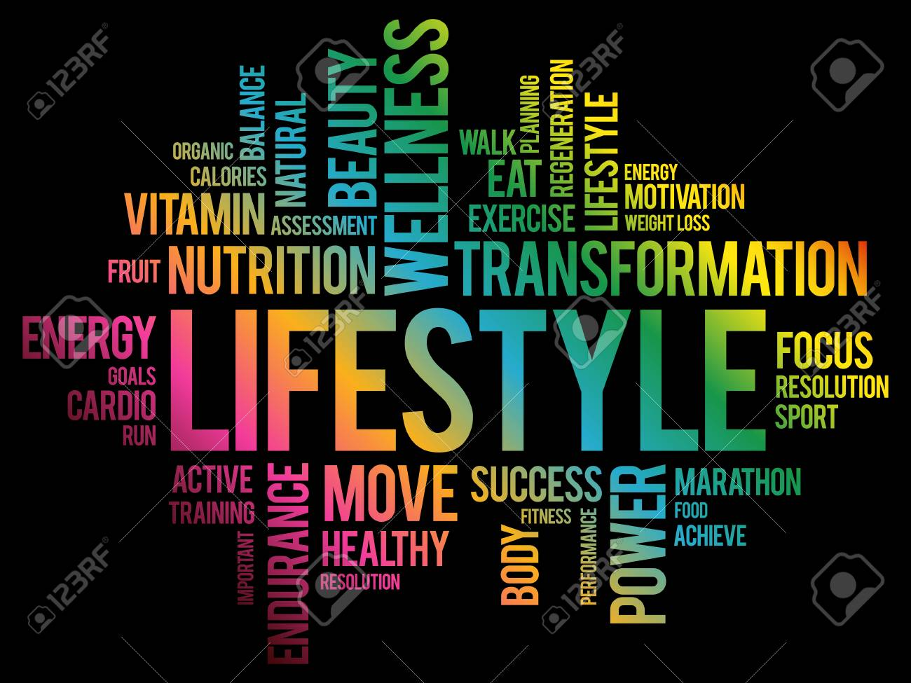 f3c20963c4428 LIFESTYLE word cloud, fitness, sport, health concept Stock Vector -  109463533