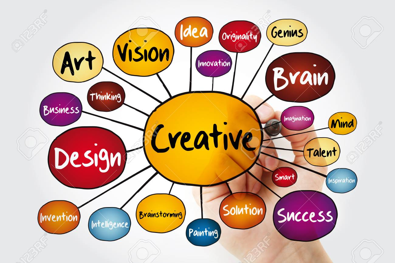 Creative Mind Map Flowchart With Marker Business Concept For Stock Photo Picture And Royalty Free Image Image 116501127