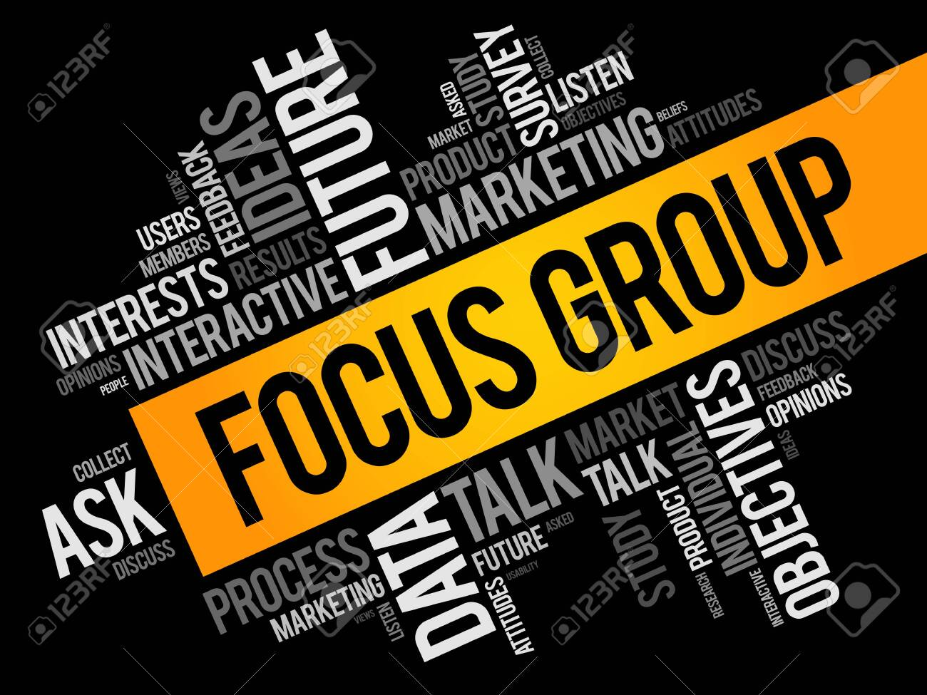 Focus Group word cloud collage, business concept background - 123779367