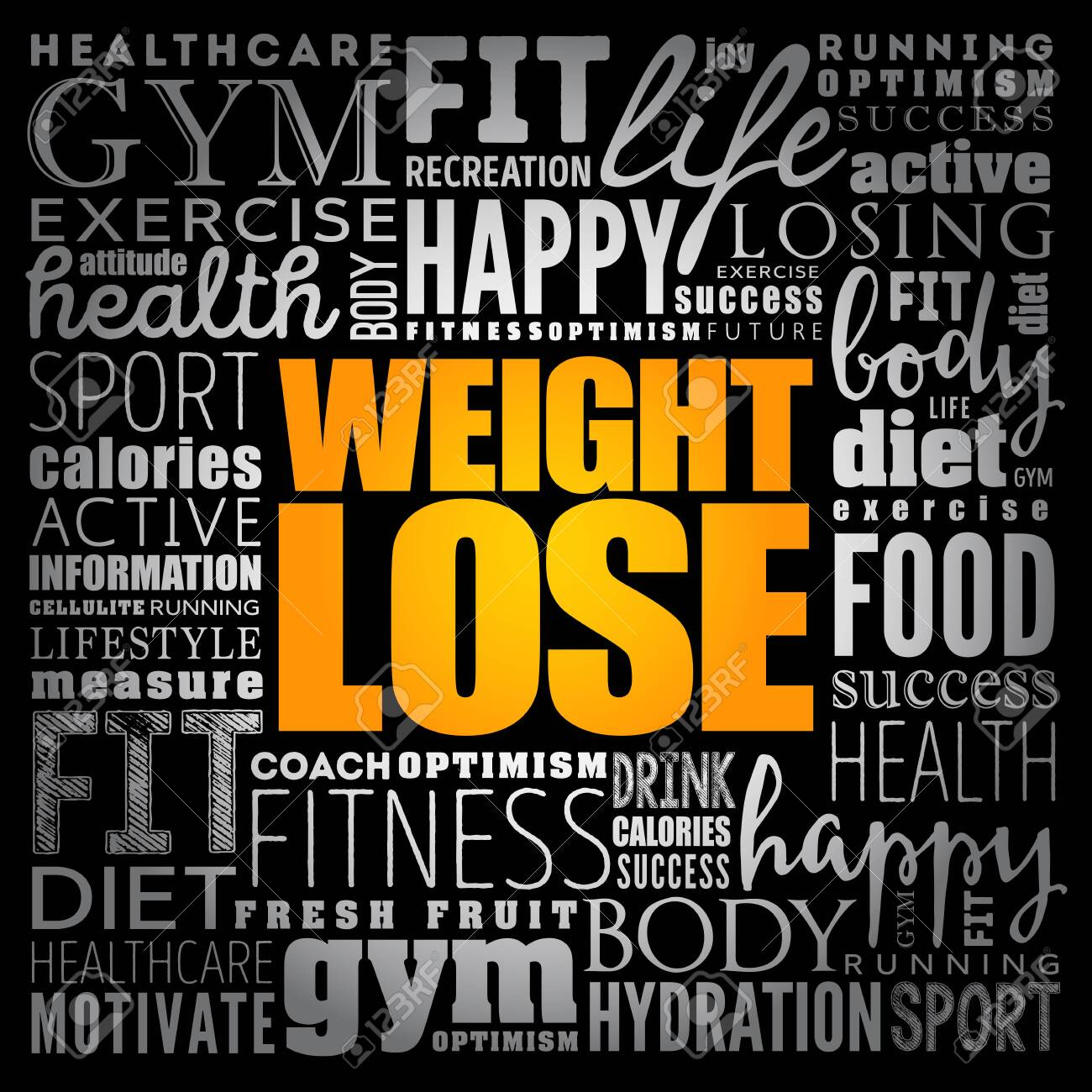 Weight Loss Word Cloud Collage Health Concept Background Royalty Free Cliparts Vectors And Stock Illustration Image 123779370