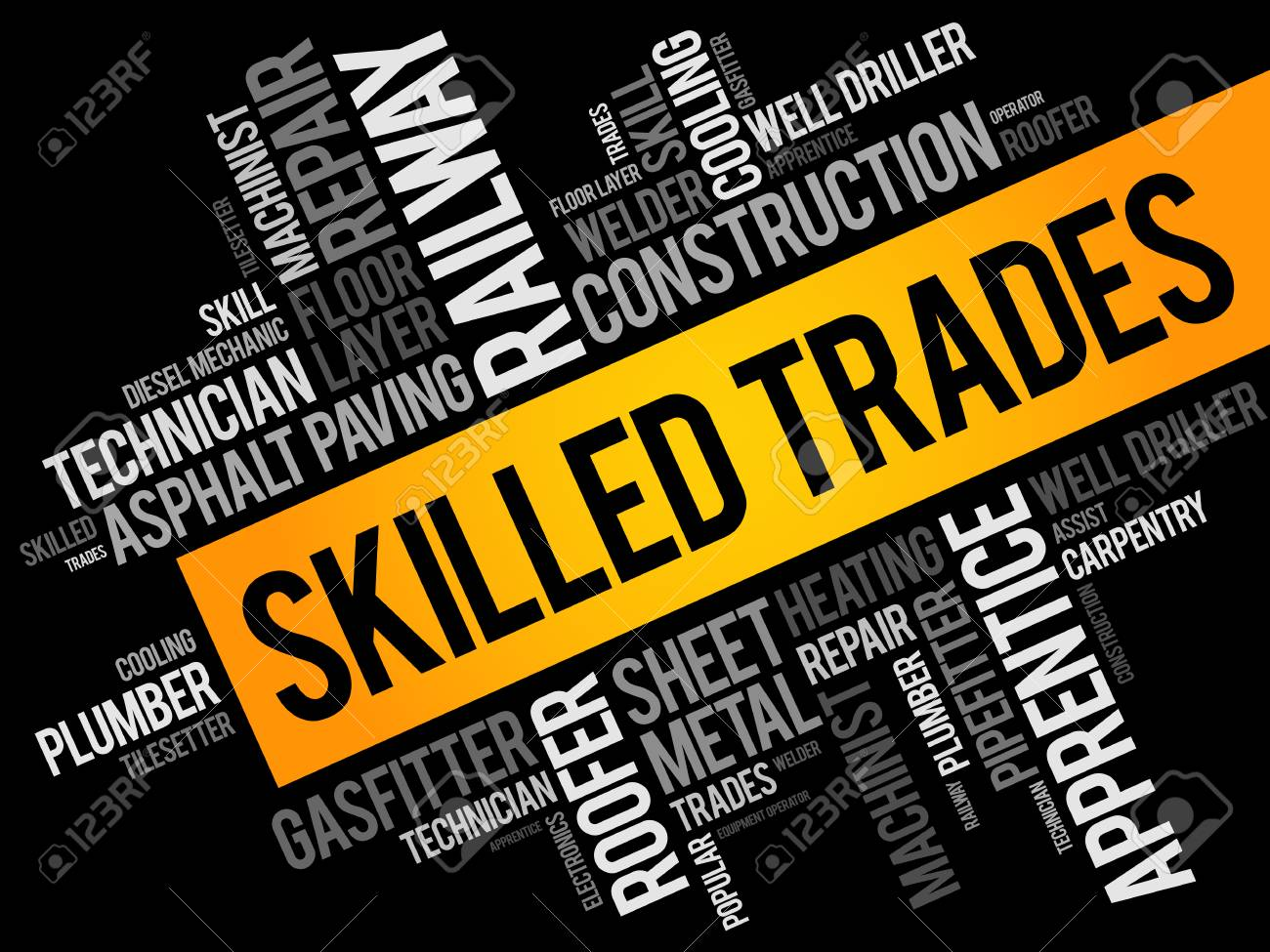 Skilled Trades word cloud collage, social concept background - 121191810