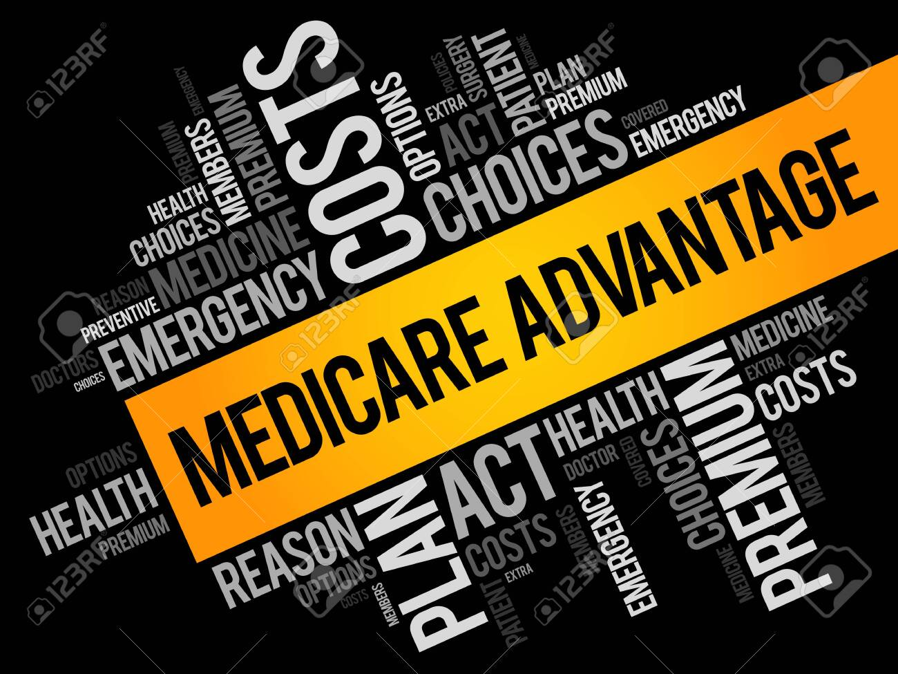 Medicare Advantage word cloud collage, health concept background - 121192685