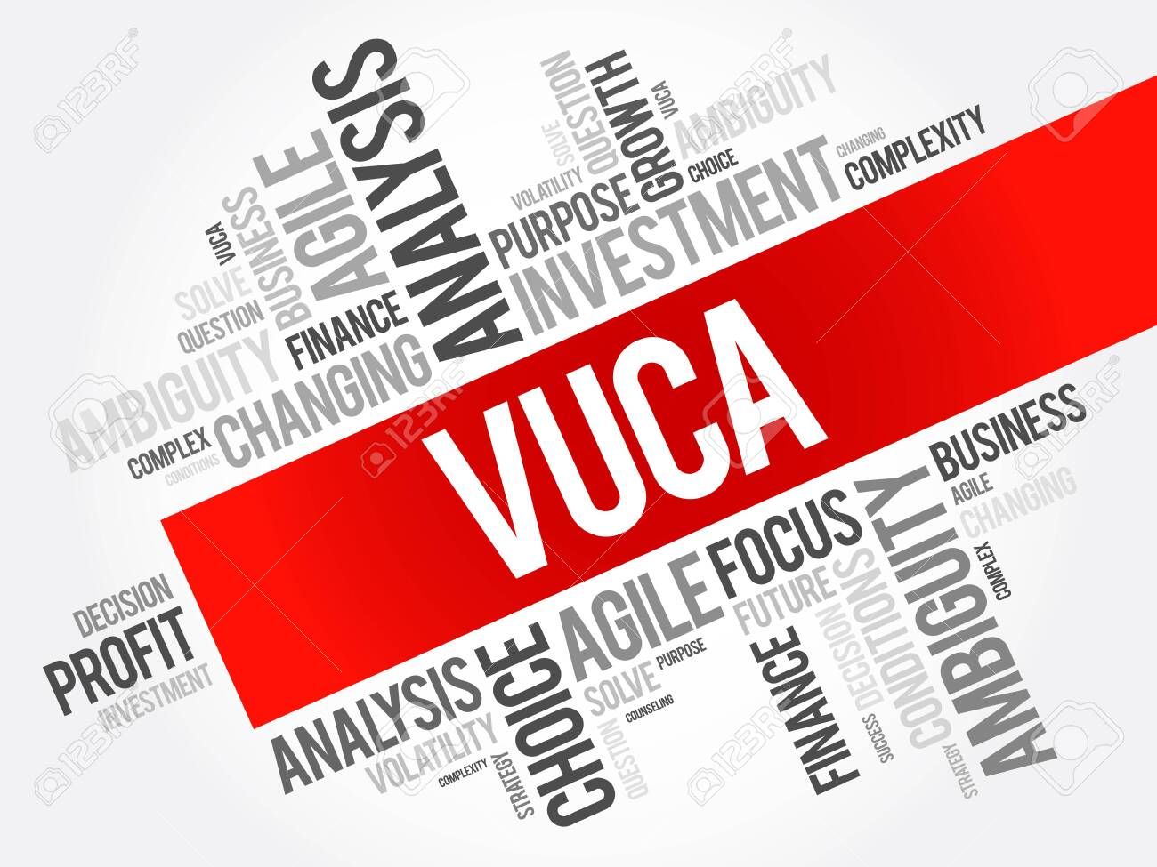 VUCA - Volatility, Uncertainty, Complexity, Ambiguity acronym word cloud, business concept background - 124400069
