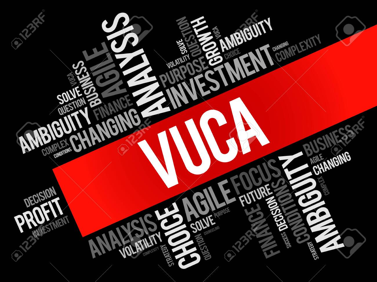 VUCA - Volatility, Uncertainty, Complexity, Ambiguity acronym word cloud, business concept background - 124400160